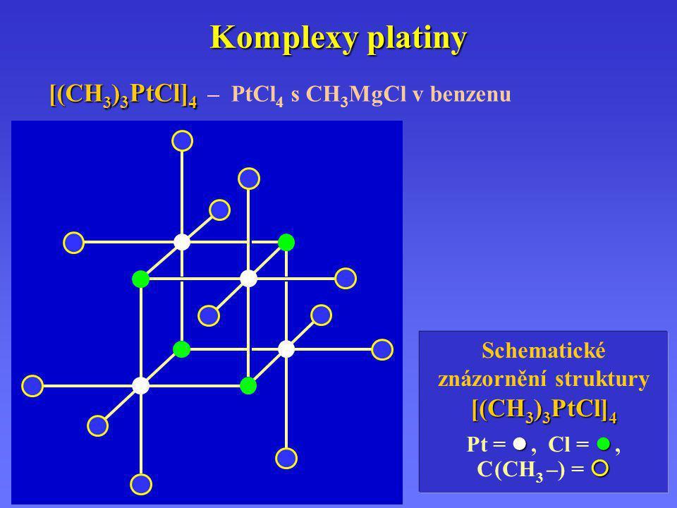 Schematické znázornění struktury [(CH3)3PtCl]4